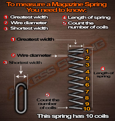 2_1536386248180_how-to-measure-a-magazine-spring.jpg