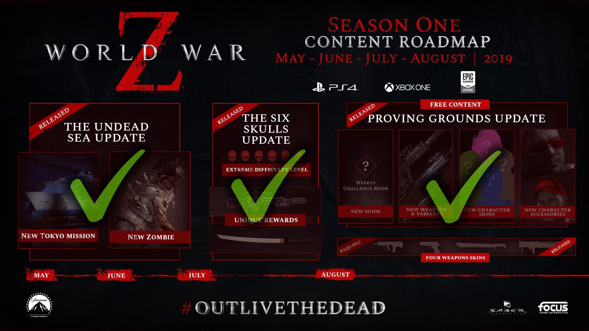 World War Z recibe la actualización Proving Grounds y expone la segunda temporada