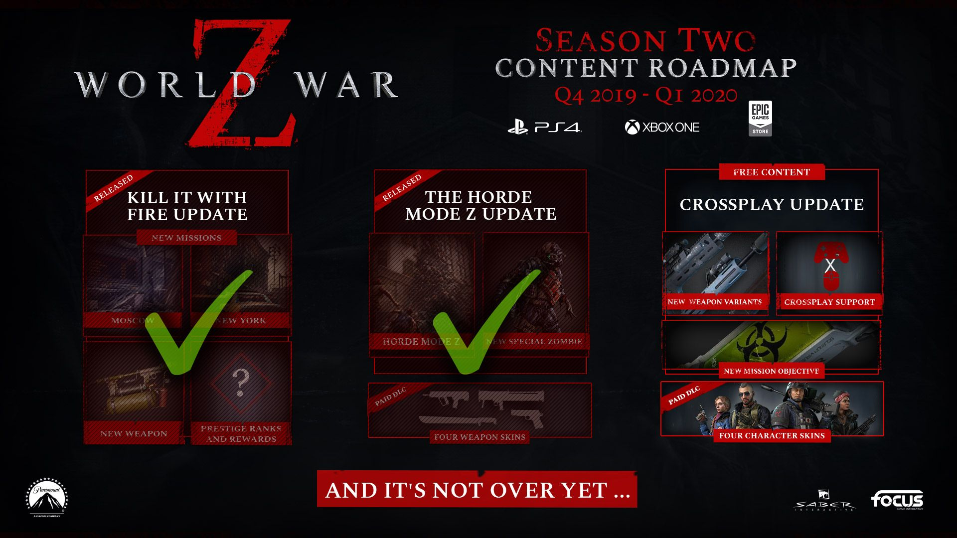 roadmap-WWZ-season2-Update.jpg